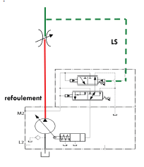 formation-hydraulicien