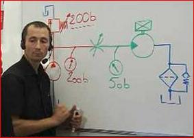 formation hydraulique en ligne