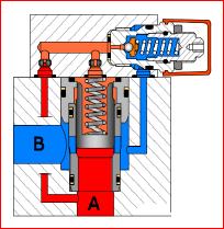formation-hydraulique-insitu